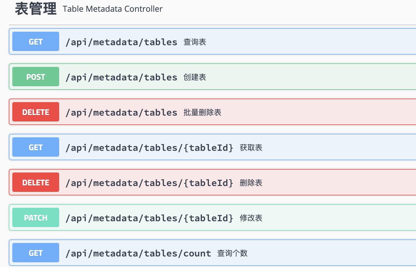表单管理API